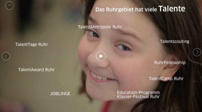 The Initiativeskreis Ruhr