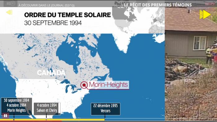 L'ombre du temple solaire