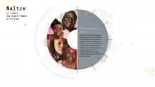 Naître – Le combat des sages-femmes en Afrique