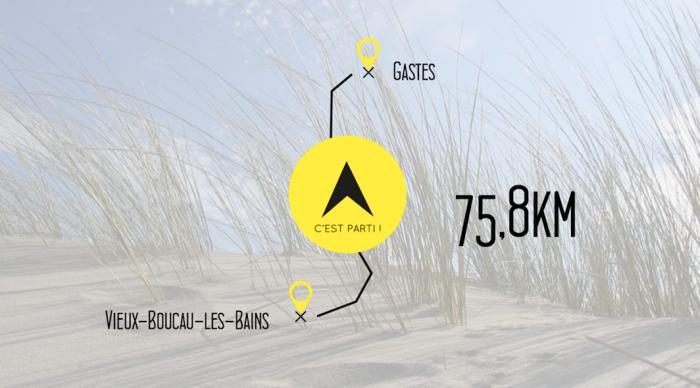 GIPs : le GPS des actions littorales